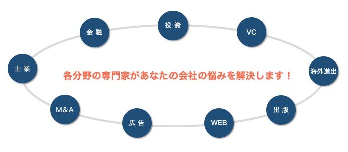 ネットワーク図|みらいチャレンジ